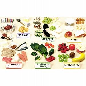 【6大栄養素についてそれぞれ体にどういう影響があるか】